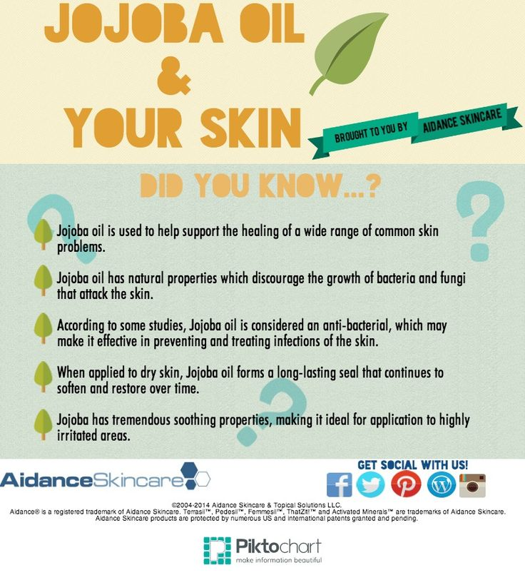 Where to buy jojoba oil - jojoba oil benefits chart